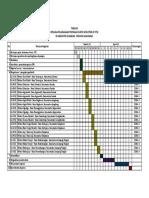 20210323_Timeline_Pekerjaan Survei Geolistrik Sukabumi