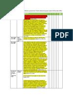 Z_ Tabla 00 - Justificación y antecedentes