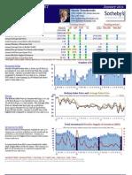 Monterey Homes Market Action Report Real Estate Sales for Jan 2011