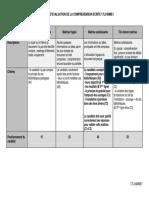 Dnb Anglais Grilles Evaluations Comprehension Expression Ecrites 17lvanme1.Docx
