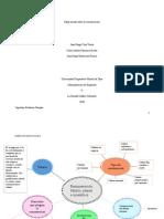 Mapa mental sobre retribucion, salario e incentivos