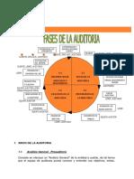 FASES DE LA AUDITORIA (4)
