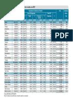 Tabela2-Estatisticas_ed351