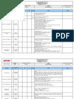 Plan de Inducción Analista de Planeación Luis Arevalo