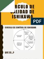 ISHIWAKA