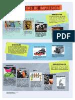 infografia tecnicas de impresion .ai TERMINADO 1 pdf
