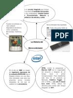 Mapa Mental Del Microprocesador
