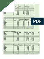 Taller Planeacion Financiera