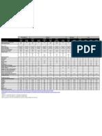 Compare-NVidia-Products