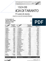 Appunti Prov-10-75 PROV TA