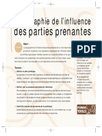 stakeholder_influence_mapping_card_french