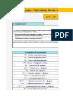 Formy_glagolov__21021__32026