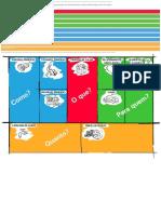 Canvas Como estruturar seu modelo de negócios - Sebrae PR Desenvolvimento de Pequenos Negócios