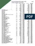 PE 05-2018 Relatório Sintético de Mão de Obra - Com desoneração