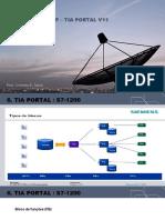 Blocos TIA Portal