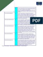 Globalscale Portugues.pdf