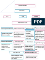 mapa conceptual enfermeria