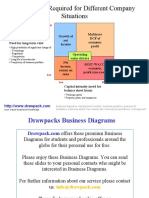 Key Metrics Diagram Matrix