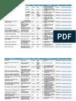 E-books de Biologicas