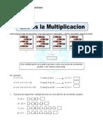 Ficha-Que-es-la-Multiplicacion-para-Tercero-de-Primaria