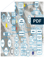 Mapa Mental Aguas Residuales