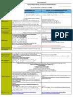 Fiche_comparative_CA_CP_2020-2021-1