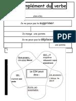 Synthèse cdv