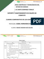 QII21_S02_TB01_ Cuadro Ácidos - Bases