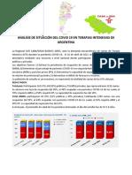 Ocupacion de Camas de UTI Argentina