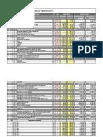 Cómputo, presupuesto y RRHH - 2010 - final