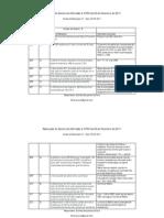 Resolução do  Exame OTOC 26/FEV/2011