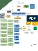 mapa bioetica