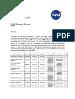NASA CARTAS