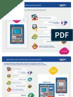 Infografía ATM