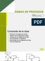 Diagramas Procesos Industriales-completo