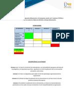 Cronograma de la fase de ejecución del proyecto
