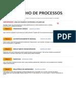 Desempenho de Processos 3.0-Demo