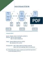 Exemplo de config IP para (2+0) East-West