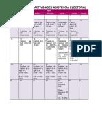 Calendario Actividades, Pruebas y Simulacros