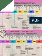 ANTECEDENTES CIENTÍFICOS DEL DESARROLLO DE LA PSICOMETRÍA (1)