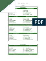 2 cheat sheet Italian verbs