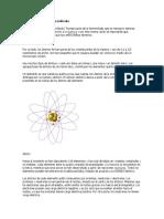 Diferencia entre átomo y molécula