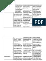 desarrollo de actividad (Autoguardado)