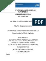"""""""ACTIVIDAD2_T2"""