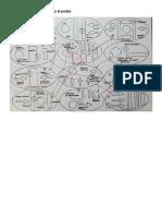 Diagramas 2020 El sujeto y el poder
