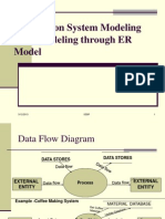 Chapter(6)Application System Modeling Data Modeling through ER Model