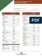 BT_dates-de-valeur-des-operations-courantes_entreprises