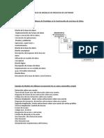 EJEMPLOS DE PROCESOS DE MODELOS DE SOFTWARE