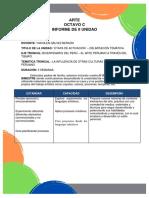 Informe de II Unidad Octavoc_2_19247728