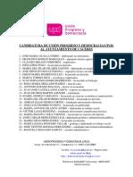 Lista electoral UPyD Cáceres 2011
